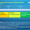 Microsoft lowers Bing user data retention to 6 months - photo 2