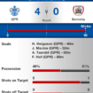 APP OF THE DAY: Football League - Official Clubs' App (iPhone) - photo 3