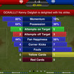 APP OF THE DAY: Championship Manager 1980s Legends review (iPhone / iPod touch) - photo 2