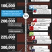 Incredible infographic celebrates 500,000 App Store apps - photo 2