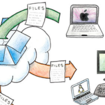 Apple iCloud vs Google vs Amazon Cloud Drive vs Dropbox vs Microsoft SkyDrive - photo 6