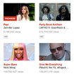 Vevo brings music videos to your Facebook Timeline   - photo 1