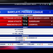 Sky Sports News iPad app kicks-off - photo 3