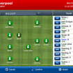 APP OF THE DAY: Football Manager Handheld 2013 review (iPhone, iPod touch, iPad, Android) - photo 7