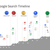 Google turns 15: Celebrates with updates to Google Search and iOS Search app - photo 2