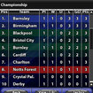 Championship Manager now available for iPhone - photo 7