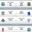 APP OF THE DAY - ECB Cricket (iPhone) - photo 5
