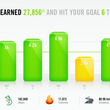 7 days with... Nike+ FuelBand - photo 9