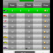 APP OF THE DAY: New Star Soccer review (iPad / iPhone / iPod touch / Android) - photo 17