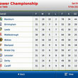 APP OF THE DAY: Football Manager Handheld 2013 review (iPhone, iPod touch, iPad, Android) - photo 18