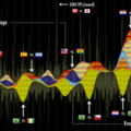 Twitter World Cup Infographic shows we like Twitter... a lot