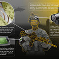 Soldiers to get smarter with uniform-based antenna