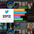 WEBSITE OF THE DAY: 2012 Twitter