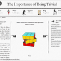 WEBSITE OF THE DAY: The Importance of Being Trivial