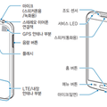 Samsung Galaxy S4 with Snapdragon 800 processor has user manual leaked
