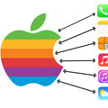 iOS 7 colour scheme draws on Apple's classic logo