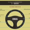 Inrix's Intermodal Navigation in BMW i3 and i8 will direct you to public transport during traffic delays