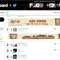 Billboard and Twitter launch real-time US music charts based on tweets