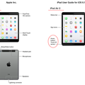 This is iPad Air 2 and iPad Mini 3, reveals Apple's own leak