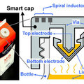 No more 'Use By' dates: Smart Cap detects when food is on the turn