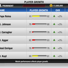 APP OF THE DAY: FIFA 12 review (iPad / iPhone / iPod touch) - photo 40