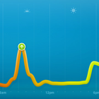 7 days with... Nike+ FuelBand - photo 6