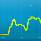 7 days with... Nike+ FuelBand - photo 8