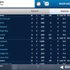 APP OF THE DAY: iOOTP Baseball 2012 Edition review (iPad / iPhone / iPod touch) - photo 14
