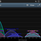 APP OF THE DAY: Wifi Analyzer review (Android) - photo 7