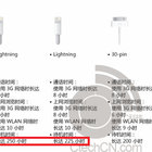 iPhone 5S, fingerprint reader and upgraded camera, spotted in leaked marketing materials - photo 5