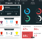 Squawka app coming soon, real-time stats for footy fans - photo 4