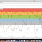 Polar RC3 GPS Tour De France edition - photo 20