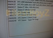 HTC Desire HD and HTC Desire Z: Ace and Vision get renamed - photo 2