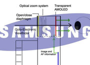 Samsung cameras getting transparent AMOLED electronic viewfinder? - photo 1