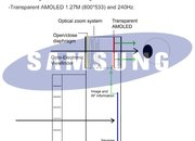 Samsung cameras getting transparent AMOLED electronic viewfinder? - photo 2