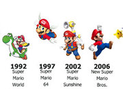 Super Mario: 25 years as a Nintendo icon - photo 2