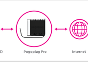 Pogoplug Pro: Storage without wires - photo 3