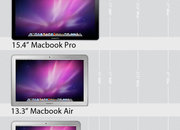 Where will new MacBook Air fit in Apple's range? - photo 2