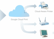 Google Cloud Print flies in for mobile  - photo 2