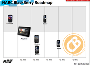 BlackBerry Curve Touch revealed by leaked roadmap  - photo 3