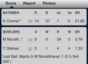 APP OF THE DAY - ESPNcricinfo review (iPhone / iPod touch / Android) - photo 3