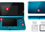 Nintendo 3DS: specs and details - photo 2
