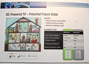 3M Ethernet-powered TV ditches conventional plug - photo 2