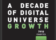 Incredible infographic details the Digital Universe - photo 2