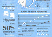 Mobile infographic shows smartphone gaming's ultra success levels - photo 2