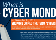 Cyber Monday infographic details rise of online shopping - photo 1