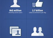 Facebook IPO plans released along with Zuckerberg's wages and details of how it earns its cash - photo 2