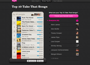 APP OF THE DAY: Top10 review (Spotify) - photo 5