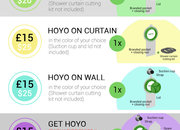Hoyo lets you take your smartphone in the shower - photo 5