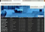 Nokia's Music Recommenders website goes live - photo 3